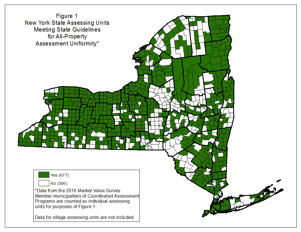 The geographic distribution of equitable assessing is shown in Figure 1